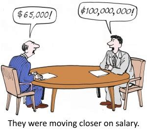 Where to put salary on resume